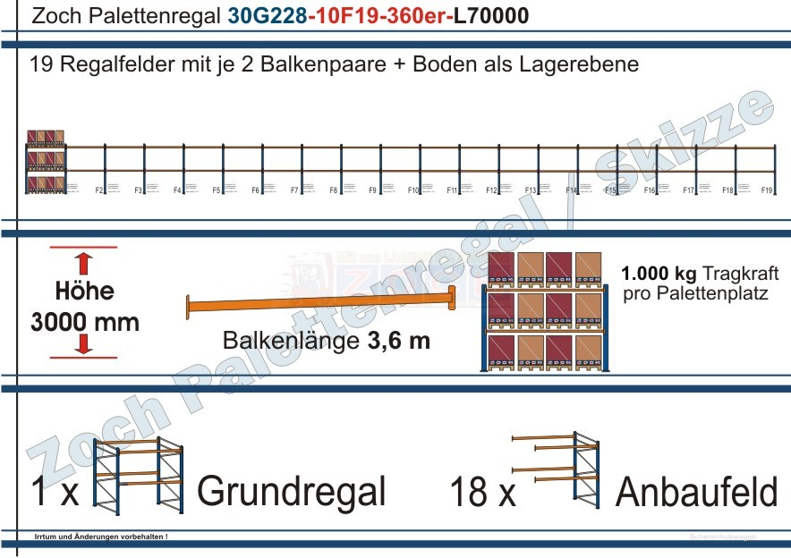 Palettenregal 30G228-10F19 Länge: 70000 mm mit 1000kg je Palettenplatz