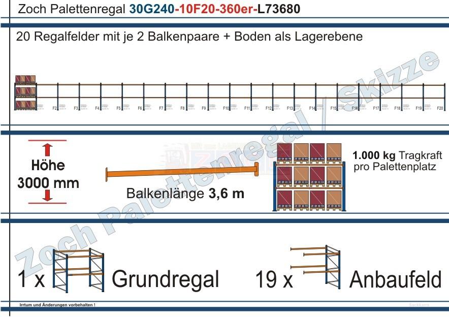 Palettenregal 30G240-10F20 Länge: 73680 mm mit 1000kg je Palettenplatz