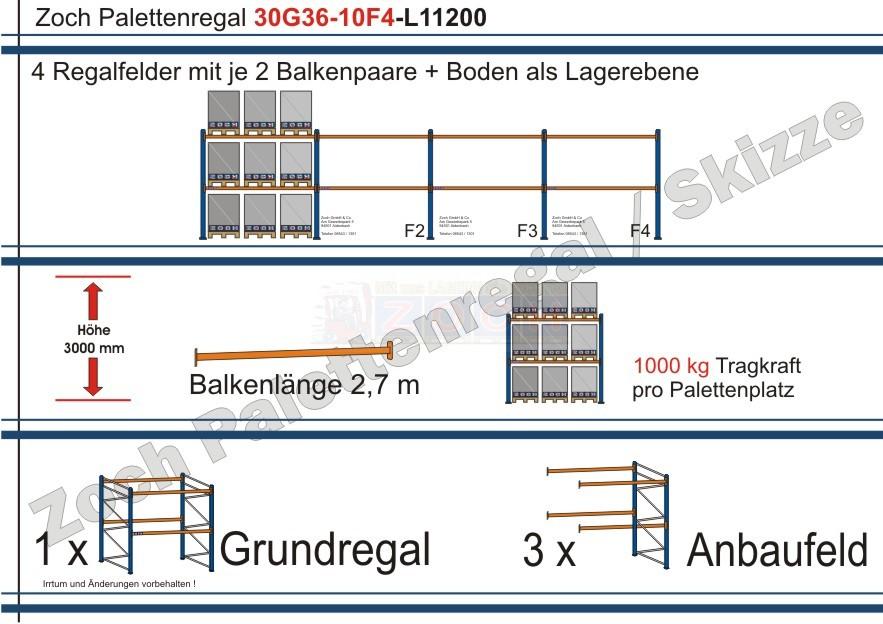 Palettenregal 30G36-10F4 Länge: 11200 mm mit 1000kg je Palettenplatz