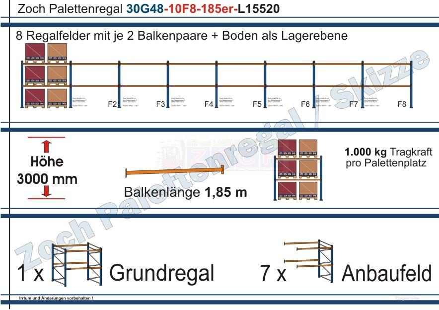 Palettenregal 30G48-10F8 Länge: 15520 mm mit 1000 kg je Palettenplatz