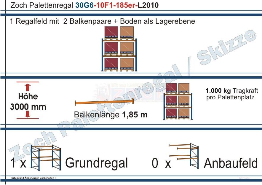 Palettenregal 30G6-10F1 Länge: 2010 mm mit 1000 kg je Palettenplatz