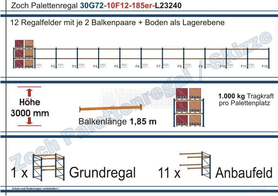 Palettenregal 30G72-10F12 Länge: 23240 mm mit 1000 kg je Palettenplatz