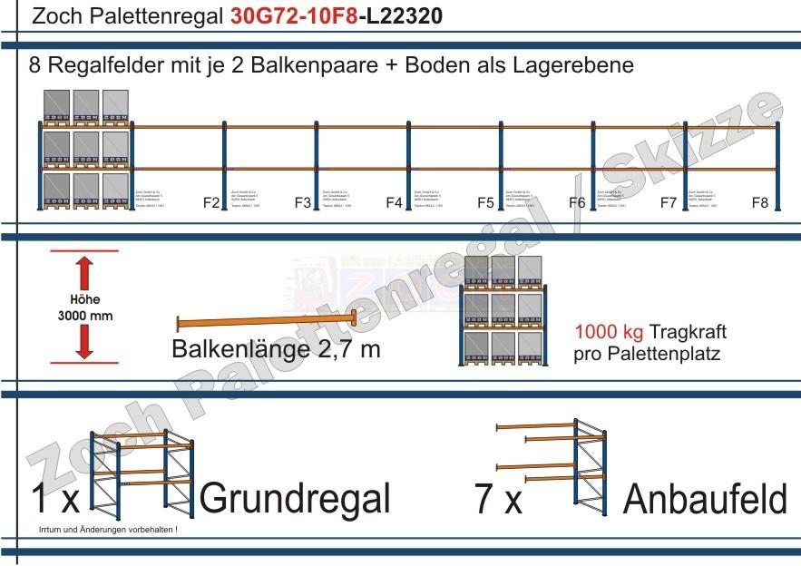 Palettenregal 30G72-10F8 Länge: 22320 mm mit 1000kg je Palettenplatz