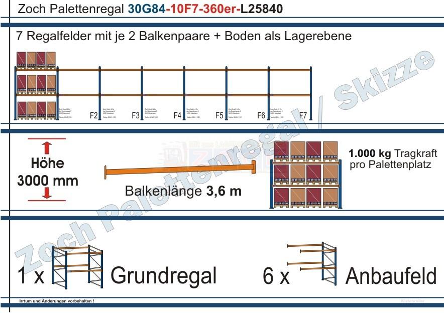 Palettenregal 30G84-10F7 Länge: 25840 mm mit 1000kg je Palettenplatz