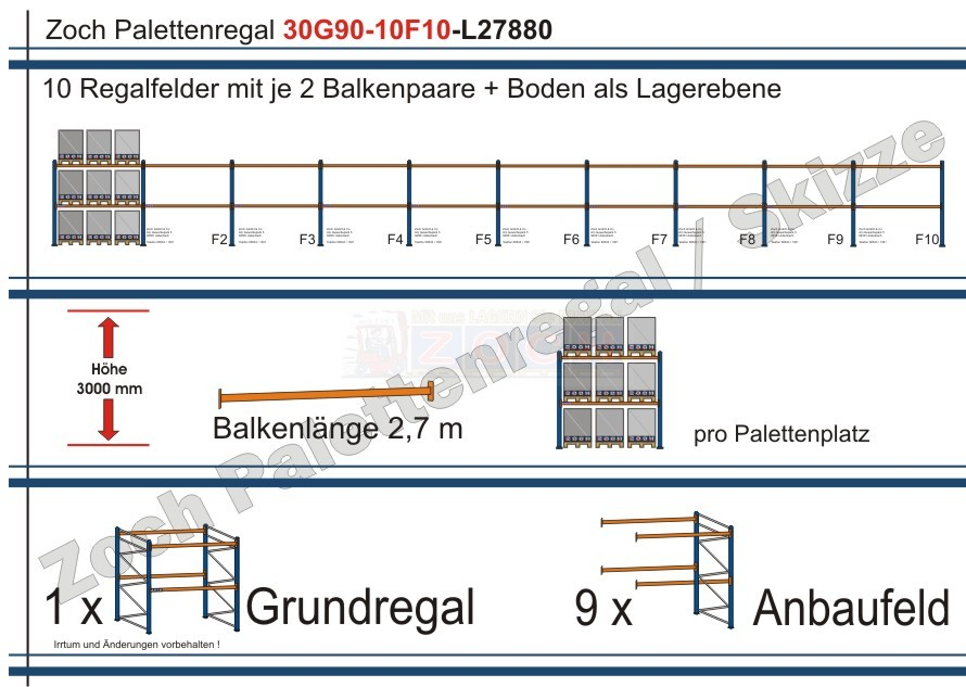 Palettenregal 30G90-10F10 Länge: 27880 mm mit 1000kg je Palettenplatz