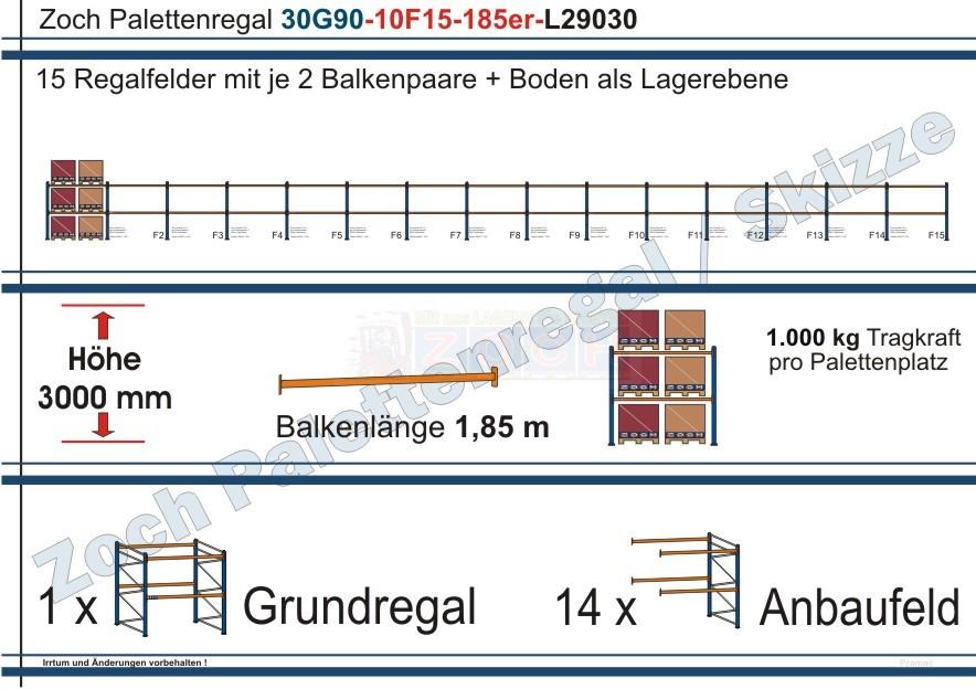 Palettenregal 30G90-10F15 Länge: 29030 mm mit 1000 kg je Palettenplatz