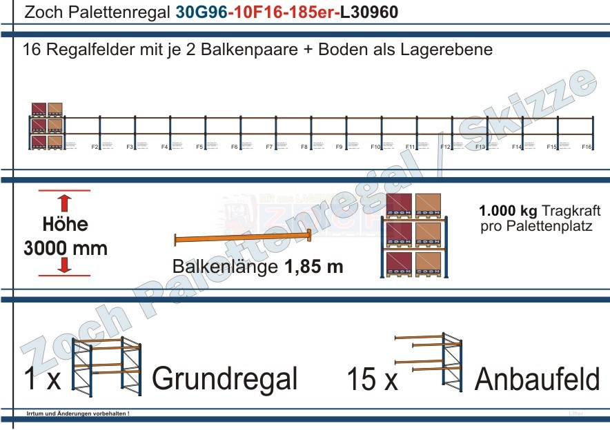 Palettenregal 30G96-10F16 Länge: 30960 mm mit 1000 kg je Palettenplatz