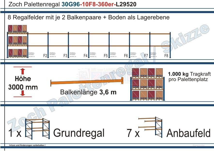 Palettenregal 30G96-10F8 Länge: 29520 mm mit 1000kg je Palettenplatz