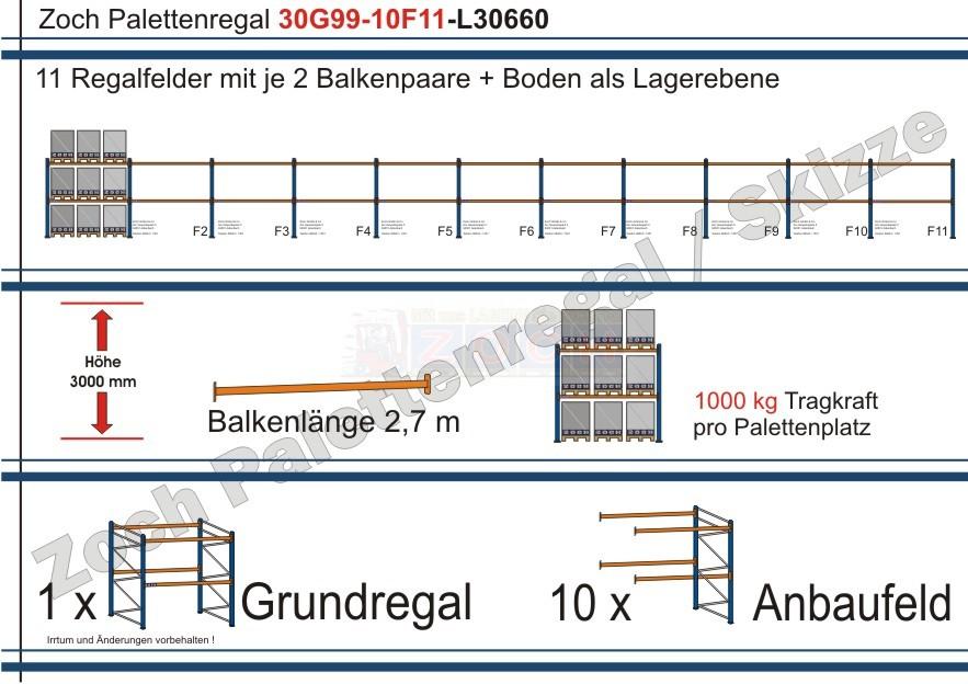 Palettenregal 30G99-10F11 Länge: 30660 mm mit 1000kg je Palettenplatz