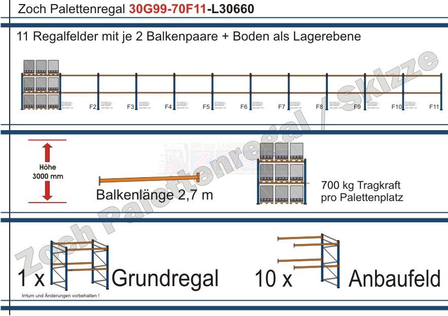 Palettenregal 30G99-70F11 Länge: 30660 mm mit 700kg je Palettenplatz