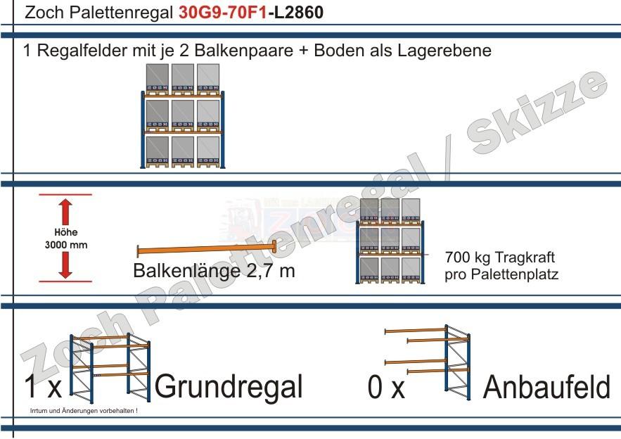 Palettenregal 30G9-70F1 Länge: 2860 mm mit 700kg je Palettenplatz