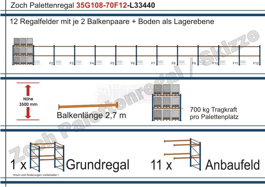 Palettenregal 35G108-70F12 Länge: 33440 mm mit 700kg je Palettenplatz