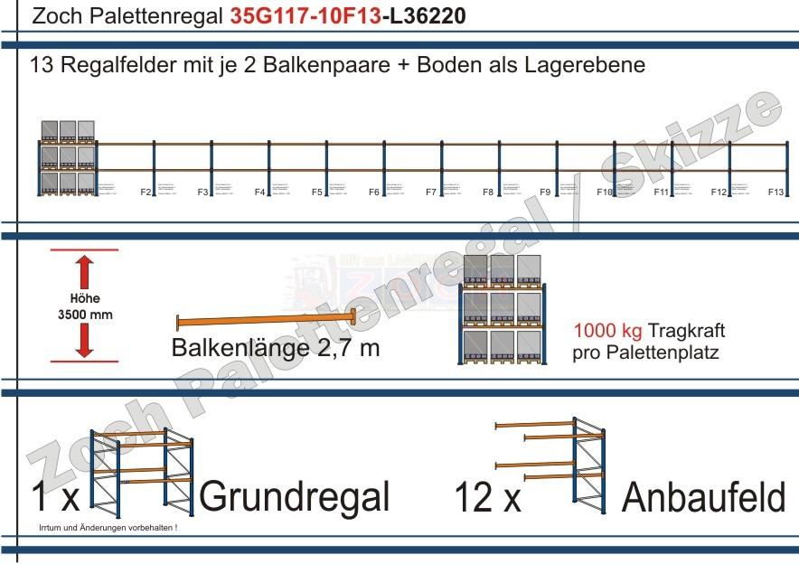 Palettenregal 35G117-10F13 Länge: 36220 mm mit 1000kg je Palettenplatz
