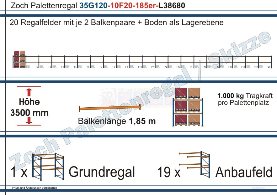 Palettenregal 35G120-10F20 Länge: 38680 mm mit 1000 kg je Palettenplatz
