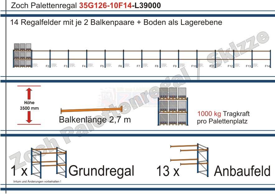 Palettenregal 35G126-10F14 Länge: 39000 mm mit 1000kg je Palettenplatz