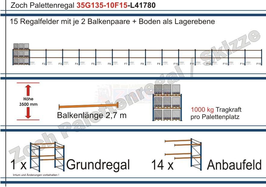 Palettenregal 35G135-10F15 Länge: 41780 mm mit 1000kg je Palettenplatz