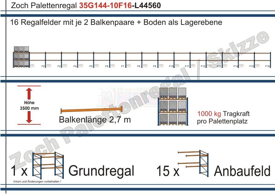 Palettenregal 35G144-10F16 Länge: 44560 mm mit 1000kg je Palettenplatz
