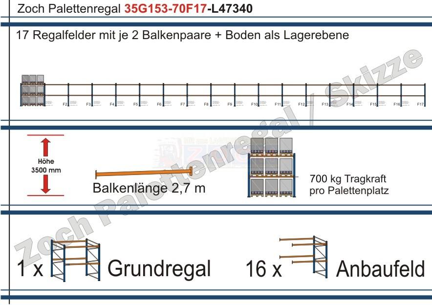 Palettenregal 35G153-70F17 Länge: 47340 mm mit 700kg je Palettenplatz