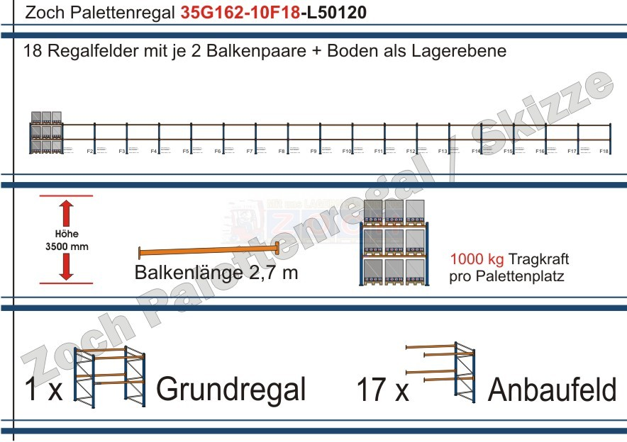 Palettenregal 35G162-10F18 Länge: 50120 mm mit 1000kg je Palettenplatz