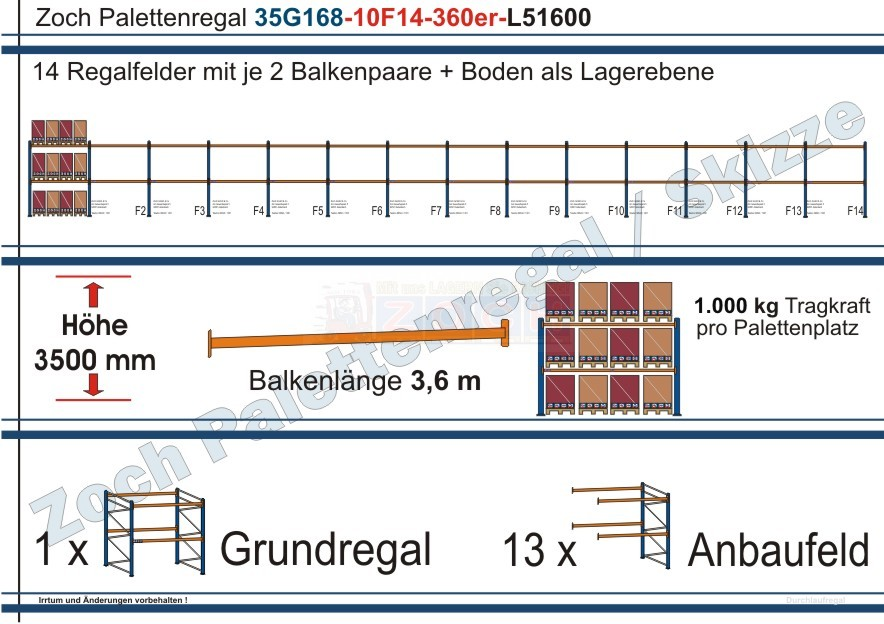 Palettenregal 35G168-10F14 Länge: 51600 mm mit 1000kg je Palettenplatz