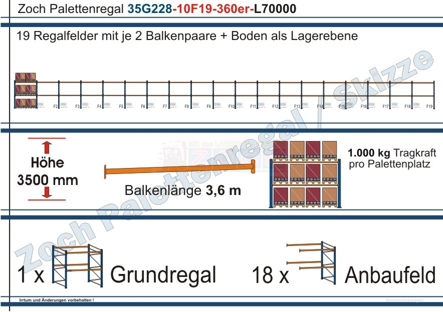 Palettenregal 35G228-10F19 Länge: 70000 mm mit 1000kg je Palettenplatz