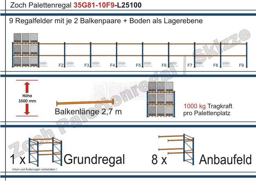 Palettenregal 35G81-10F9 Länge: 25100 mm mit 1000kg je Palettenplatz