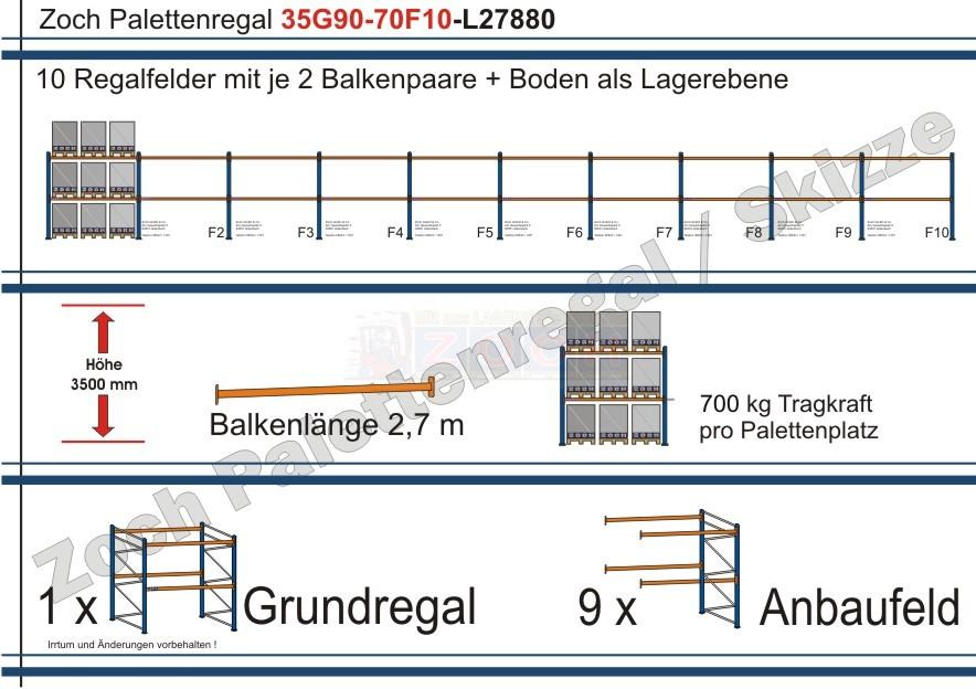 Palettenregal 35G90-70F10 Länge: 27880 mm mit 700kg je Palettenplatz