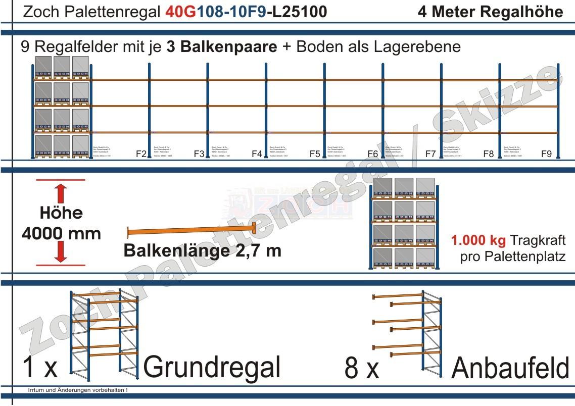 Palettenregal 40G108-10F9 Länge: 25100 mm mit 1000kg je Palettenplatz