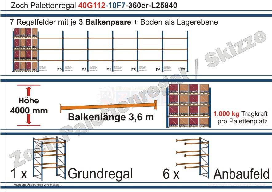 Palettenregal 40G112-10F7 Länge: 25840 mm mit 1000kg je Palettenplatz