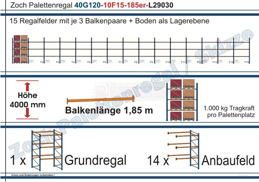 Palettenregal 40G120-10F15 Länge: 29030 mm mit 1000 kg je Palettenplatz