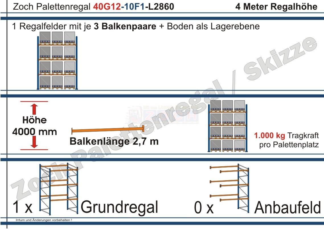 Palettenregal 40G12-10F1 Länge: 2860 mm mit 1000kg je Palettenplatz