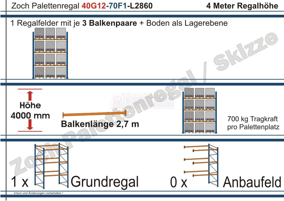 Palettenregal 40G12-70F1 Länge: 2860 mm mit 700kg je Palettenplatz
