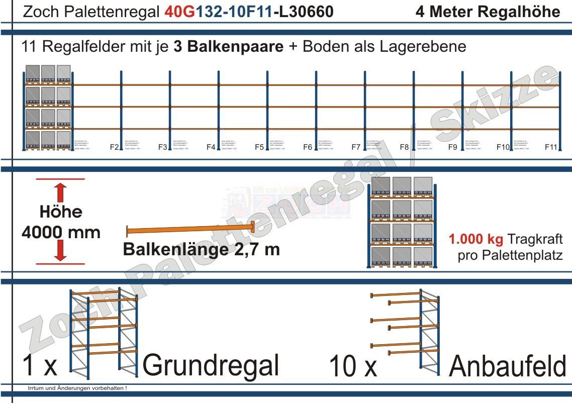 Palettenregal 40G132-10F11 Länge: 30660 mm mit 1000kg je Palettenplatz