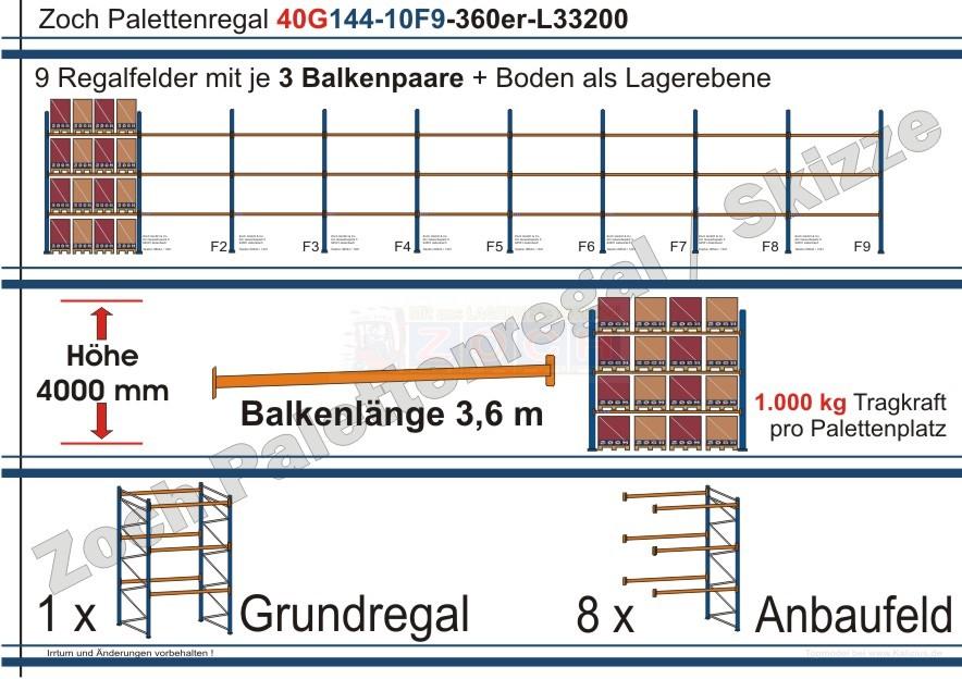 Palettenregal 40G144-10F9 Länge: 33200 mm mit 1000kg je Palettenplatz