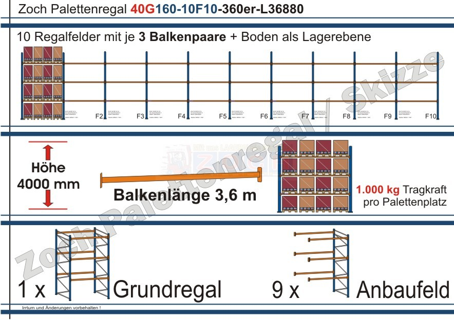 Palettenregal 40G160-10F10 Länge: 36880 mm mit 1000kg je Palettenplatz