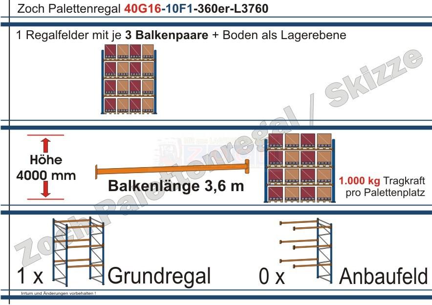 Palettenregal 40G16-10F1 Länge: 3760 mm mit 1000kg je Palettenplatz