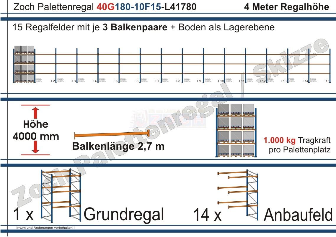 Palettenregal 40G180-10F15 Länge: 41780 mm mit 1000kg je Palettenplatz