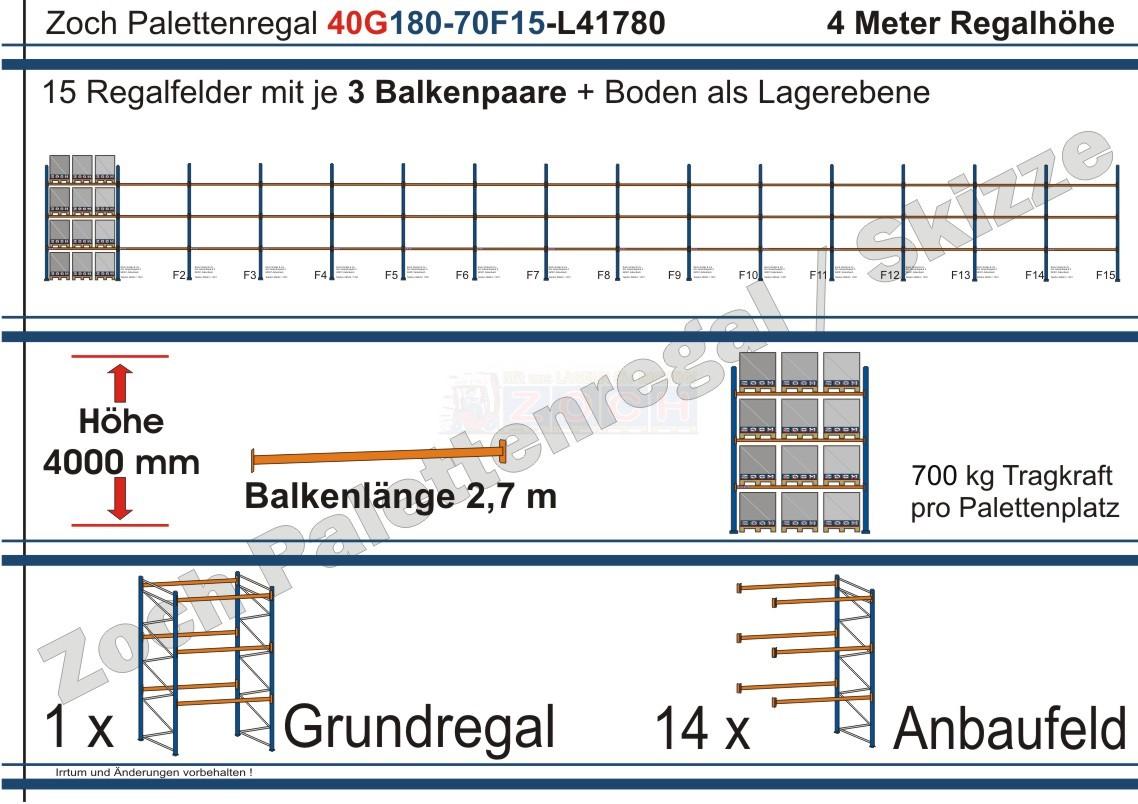 Palettenregal 40G180-70F15 Länge: 41780 mm mit 700kg je Palettenplatz