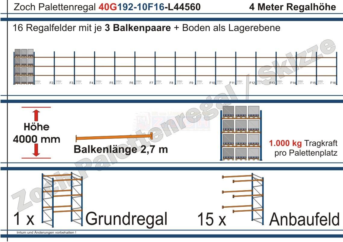 Palettenregal 40G192-10F16 Länge: 44560 mm mit 1000kg je Palettenplatz