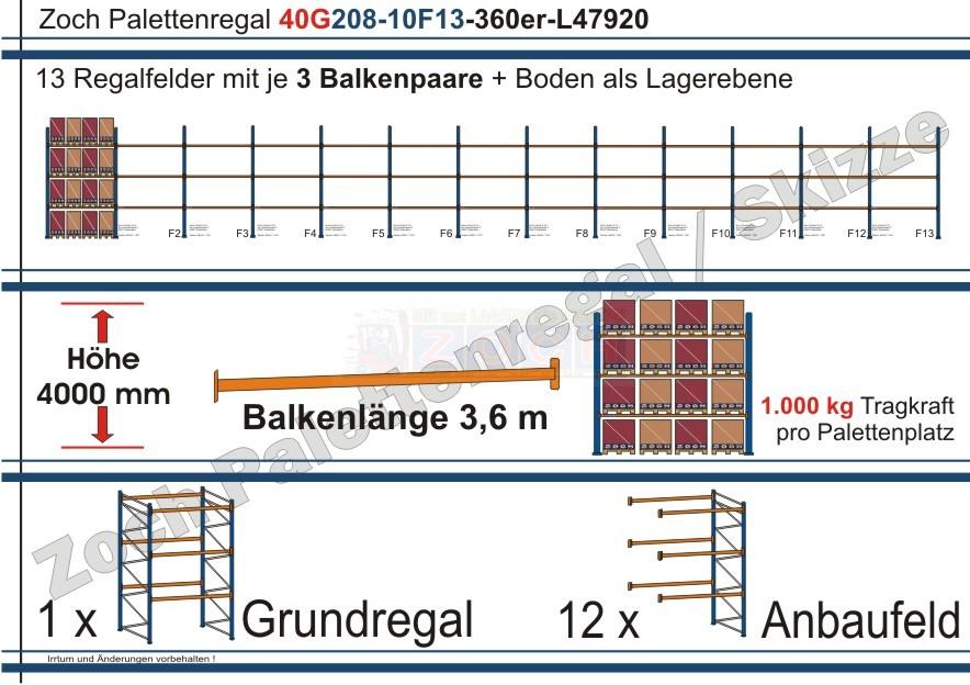 Palettenregal 40G208-10F13 Länge: 47920 mm mit 1000kg je Palettenplatz