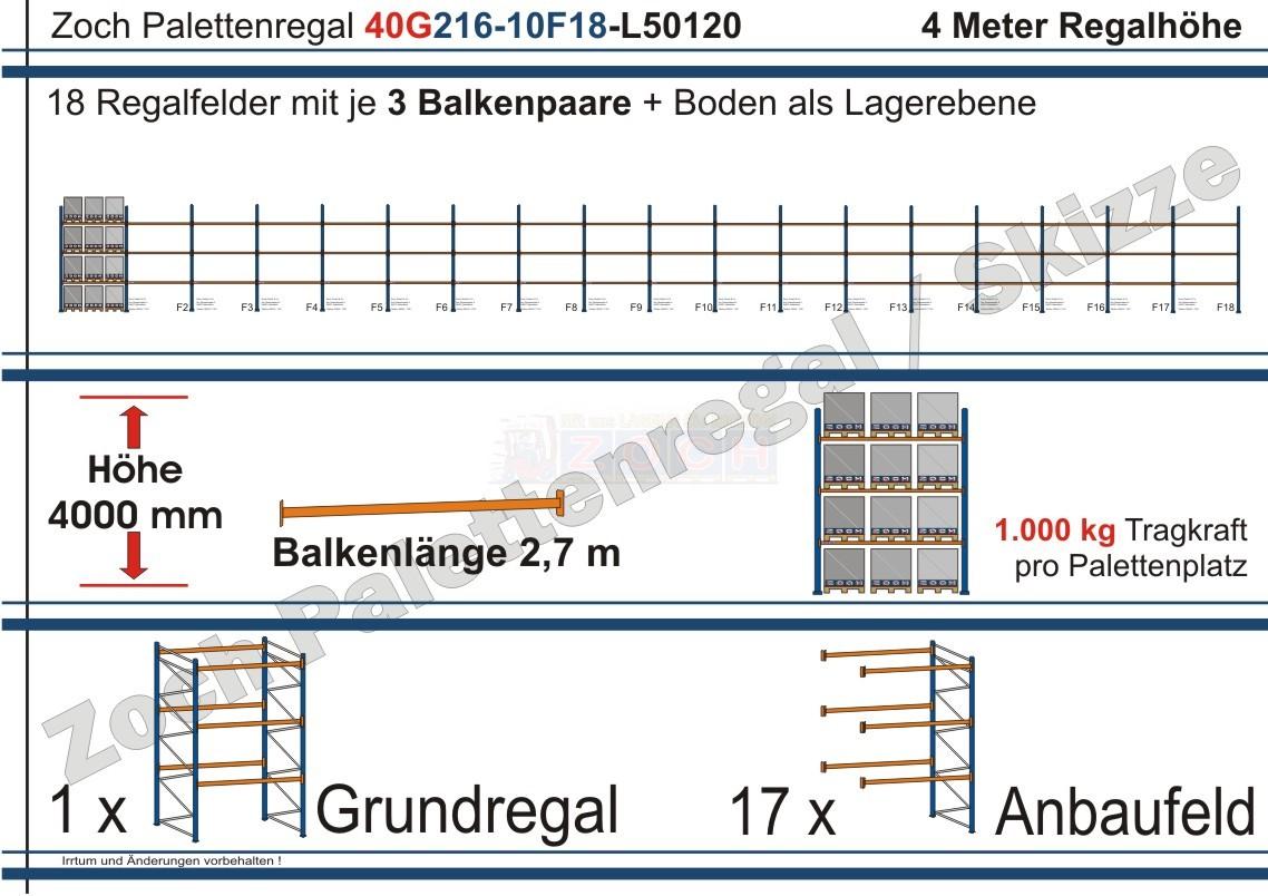 Palettenregal 40G216-10F18 Länge: 50120 mm mit 1000kg je Palettenplatz