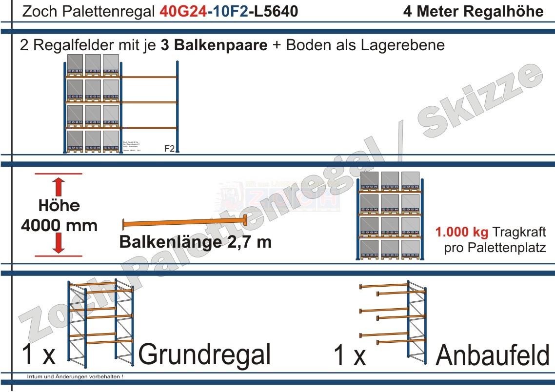 Palettenregal 40G24-10F2 Länge: 5640 mm mit 1000kg je Palettenplatz