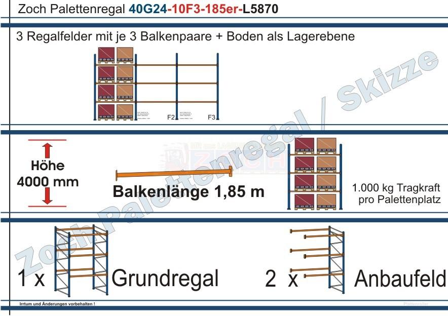 Palettenregal 40G24-10F3 Länge: 5870 mm mit 1000 kg je Palettenplatz