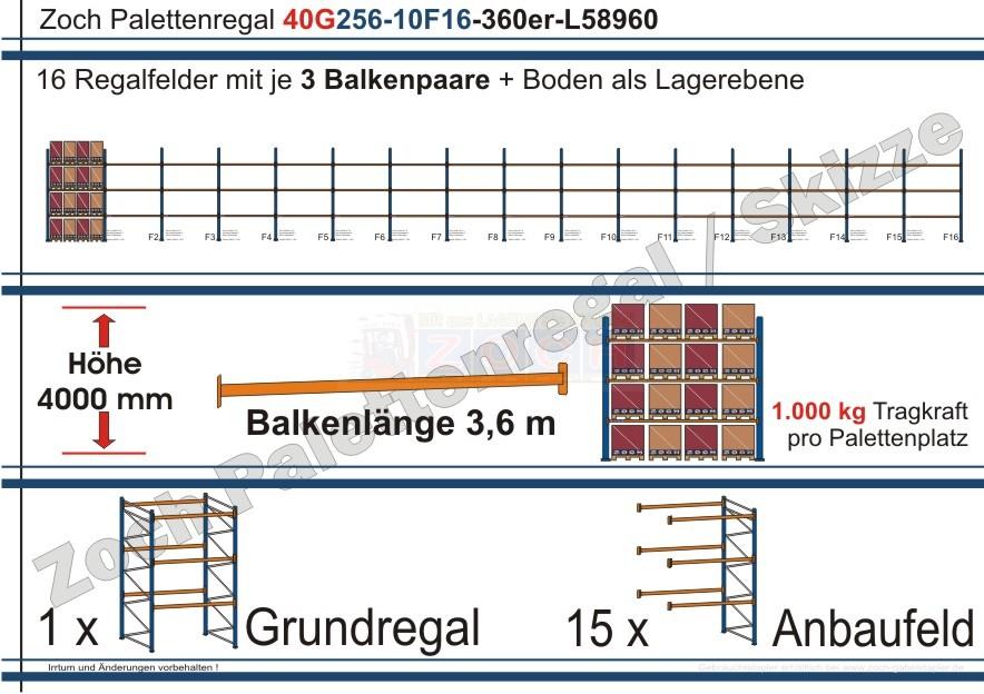 Palettenregal 40G256-10F16 Länge: 58960 mm mit 1000kg je Palettenplatz