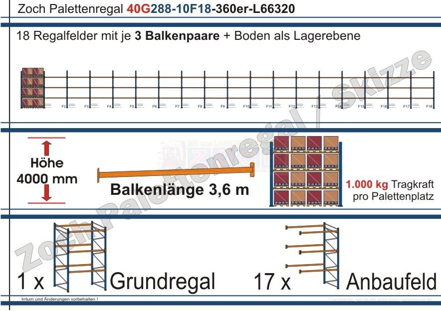 Palettenregal 40G288-10F18 Länge: 66320 mm mit 1000kg je Palettenplatz