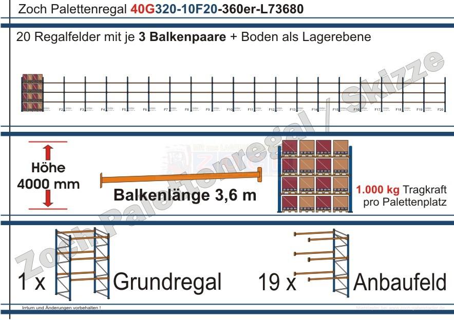 Palettenregal 40G320-10F20 Länge: 73680 mm mit 1000kg je Palettenplatz