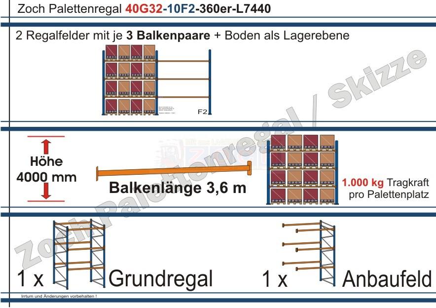 Palettenregal 40G32-10F2 Länge: 7440 mm mit 1000kg je Palettenplatz