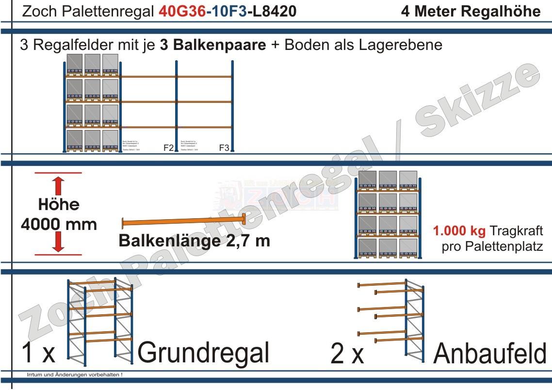 Palettenregal 40G36-10F3 Länge: 8420 mm mit 1000kg je Palettenplatz