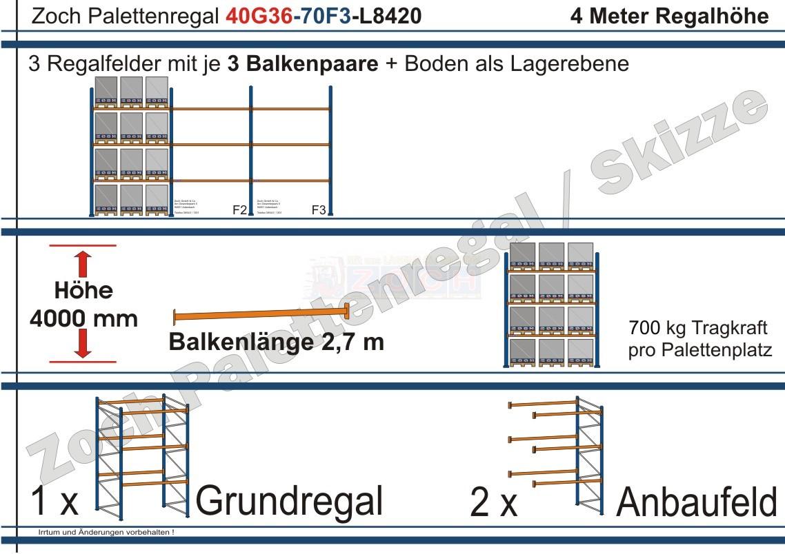 Palettenregal 40G36-70F3 Länge: 8420 mm mit 700kg je Palettenplatz