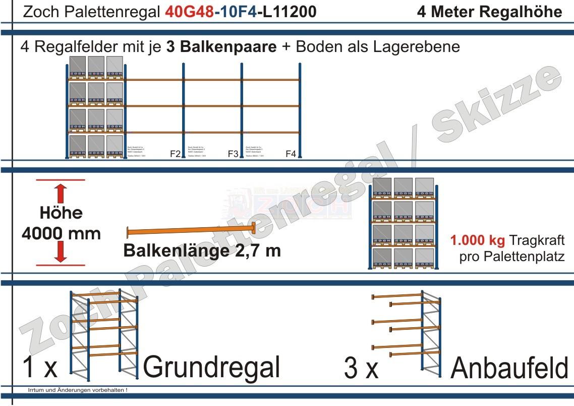 Palettenregal 40G48-10F4 Länge: 11200 mm mit 1000kg je Palettenplatz